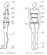 国际标准工作服尺码对照表大全